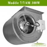 Moteur ventilateur escargot Modèle DDM 7/7/4 Nicotra